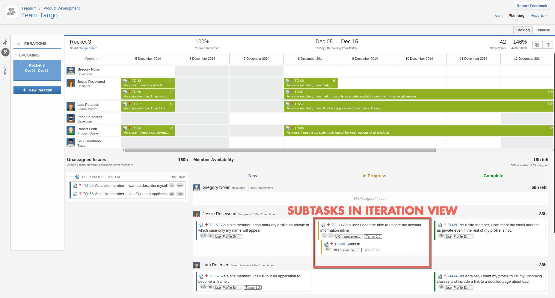 IterationTimeline_subtasks