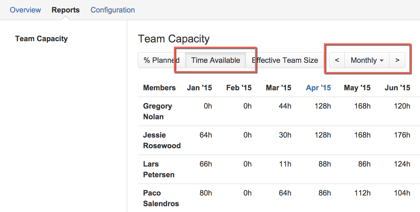 Time available in hours for team members in the capacity report of  Tempo Planner for JIRA