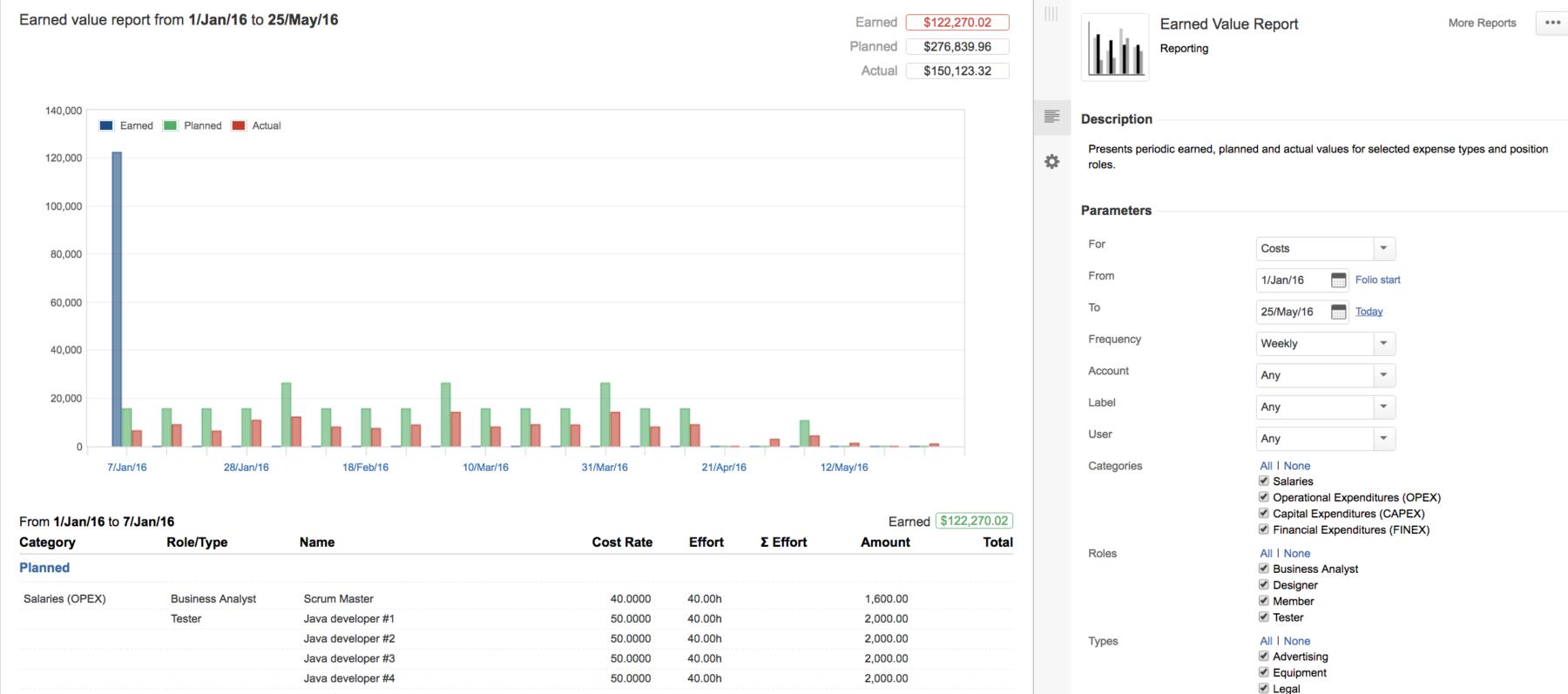 Tempo Folio | earned value report