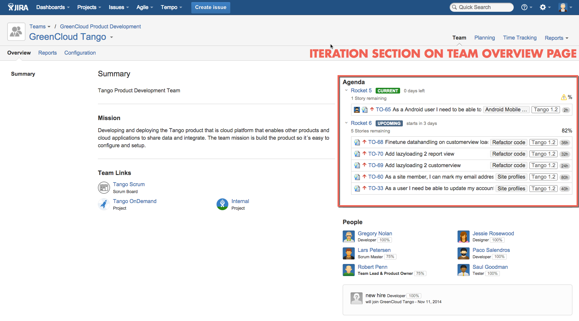 iteration_team_page