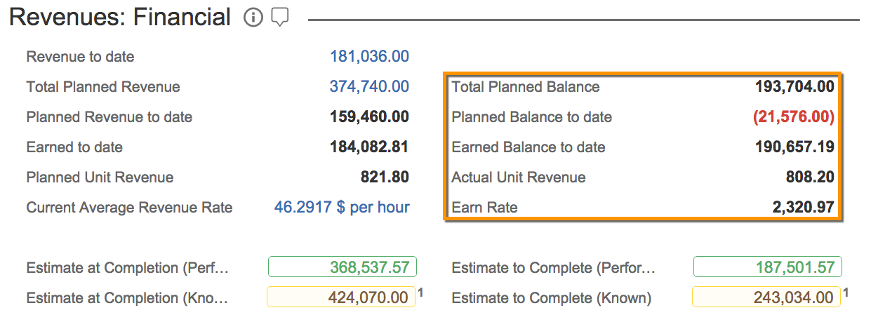 Tempo Folio new metrics earn rate