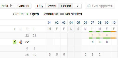 Planning in JIRA with Tempo User Timesheets