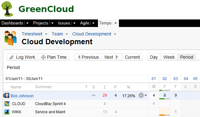 Team overview - Planning Teams and Iterations in JIRA with Tempo Timesheets