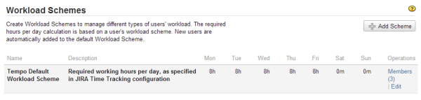 Tempo Default Workload Scheme